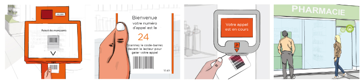 ESII cas d'application pharmacie miniature